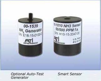 ATI auto test generator