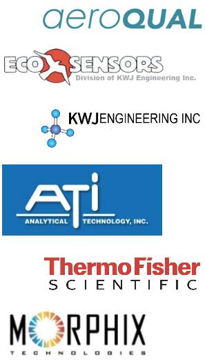 Gas Sensor Manufacturers