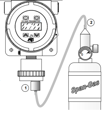 ATI span gas ccalibration image