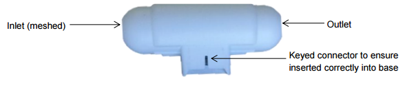 Sensor head parts
